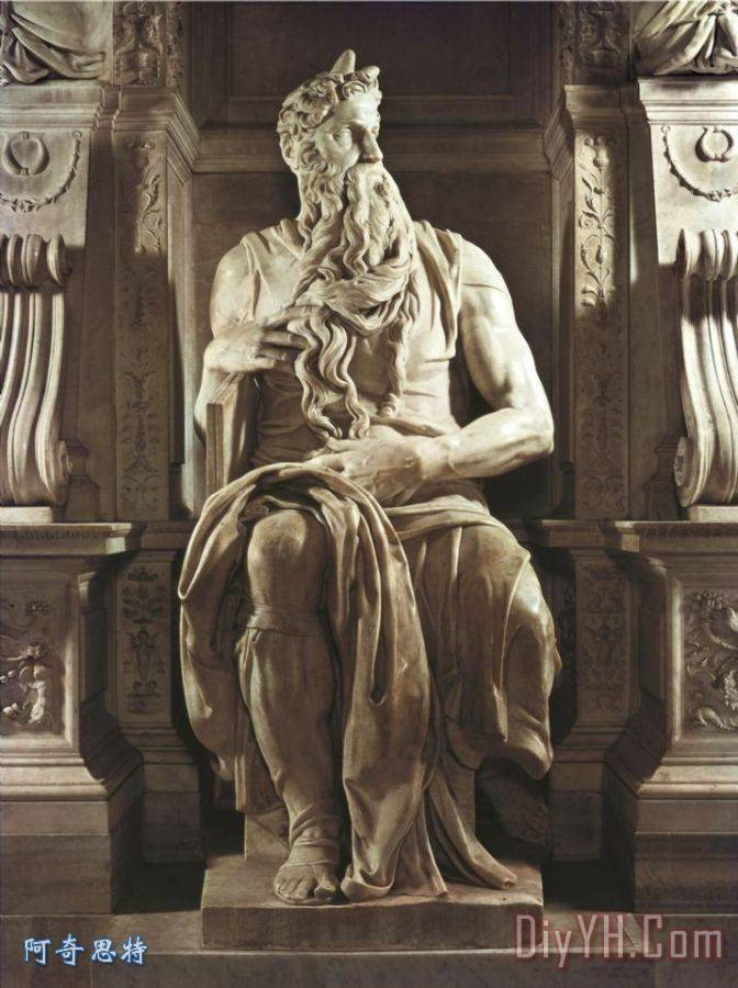 米开朗基罗的摩西 - 米开朗基罗的摩西装饰画