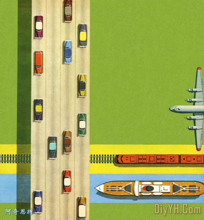 汽车船火车和飞机